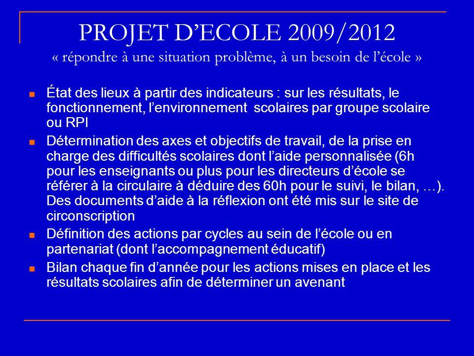 PROJET D'ECOLE 2009/2012 « répondre à une situation problème, à un besoin de l'école »  État des lieux à partir des indicateurs : sur les résultats,