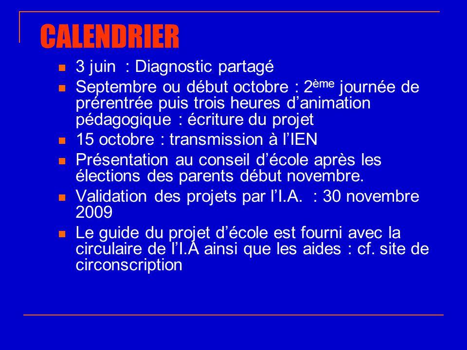 CALENDRIER  3 juin : Diagnostic partagé  Septembre ou début octobre : 2 ème journée de prérentrée puis trois heures d'animation pédagogique : écritu