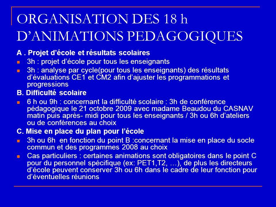 ORGANISATION DES 18 h D'ANIMATIONS PEDAGOGIQUES A. Projet d'école et résultats scolaires  3h : projet d'école pour tous les enseignants  3h : analys