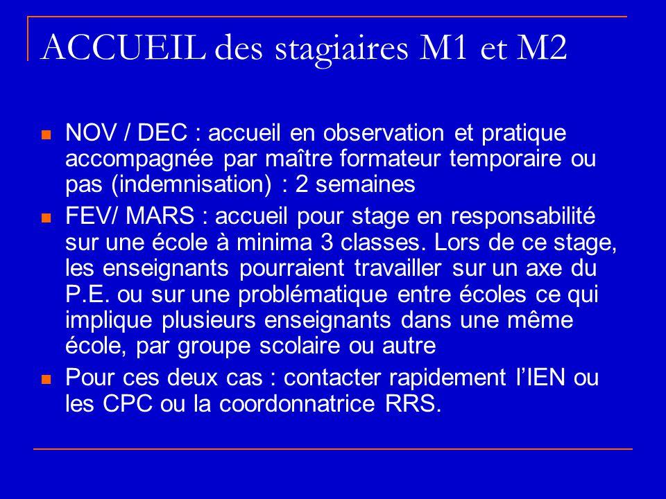 ACCUEIL des stagiaires M1 et M2  NOV / DEC : accueil en observation et pratique accompagnée par maître formateur temporaire ou pas (indemnisation) :