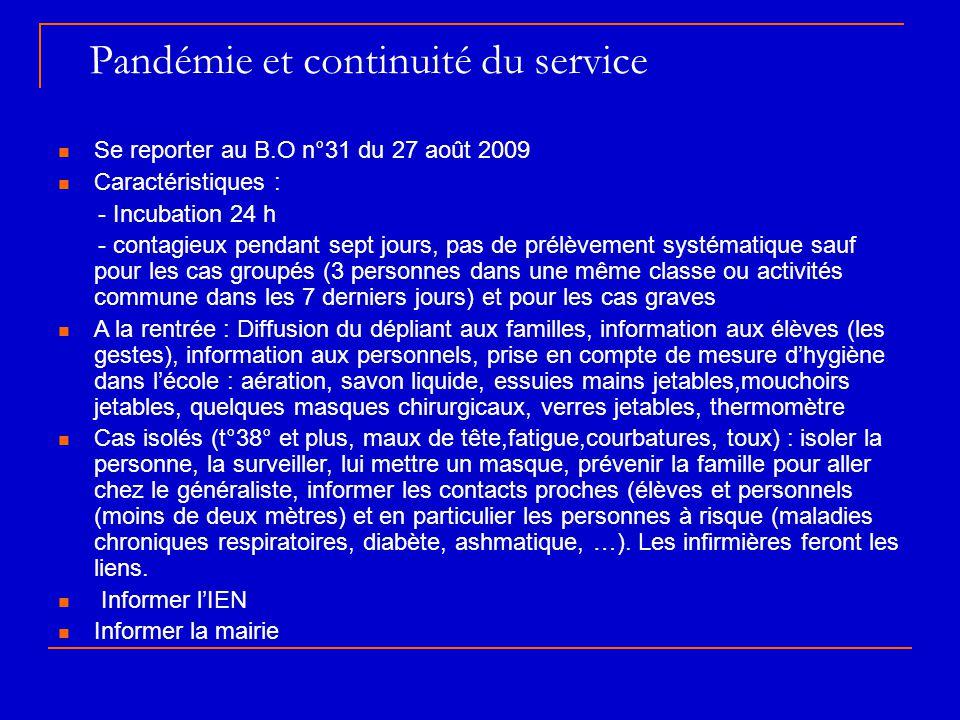 Pandémie et continuité du service  Se reporter au B.O n°31 du 27 août 2009  Caractéristiques : - Incubation 24 h - contagieux pendant sept jours, pa