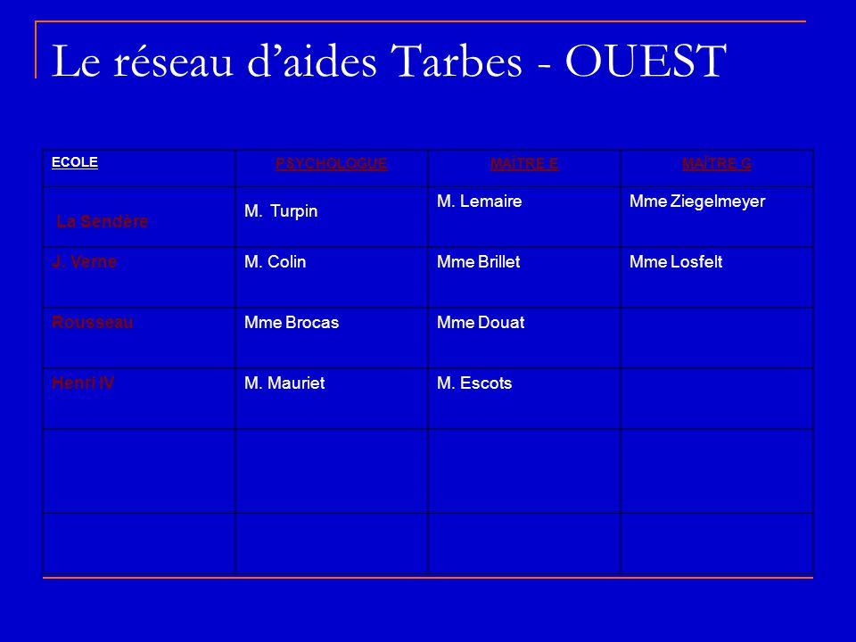 Le réseau d'aides Tarbes - OUEST ECOLE PSYCHOLOGUEMAÎTRE EMAÎTRE G La Sendère M. Turpin M. LemaireMme Ziegelmeyer J. VerneM. ColinMme BrilletMme Losfe