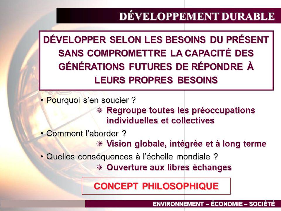 PRINCIPE DES 4R-VD ACTIONS: Préventives - Correctives - Curatives ValorisationRecyclage Réutilisation Disposition Récupération Réduction MATIÈRES PREMIÈRES