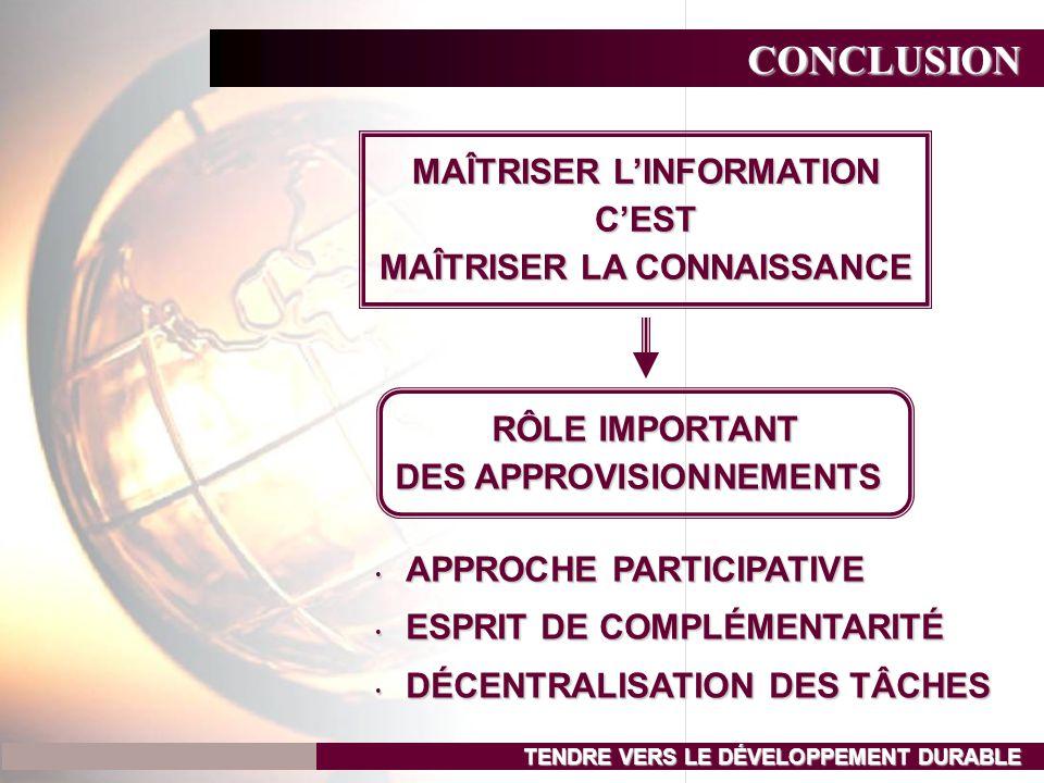 CONCLUSION MAÎTRISER L'INFORMATION C'EST MAÎTRISER LA CONNAISSANCE TENDRE VERS LE DÉVELOPPEMENT DURABLE • APPROCHE PARTICIPATIVE • ESPRIT DE COMPLÉMENTARITÉ • DÉCENTRALISATION DES TÂCHES RÔLE IMPORTANT DES APPROVISIONNEMENTS
