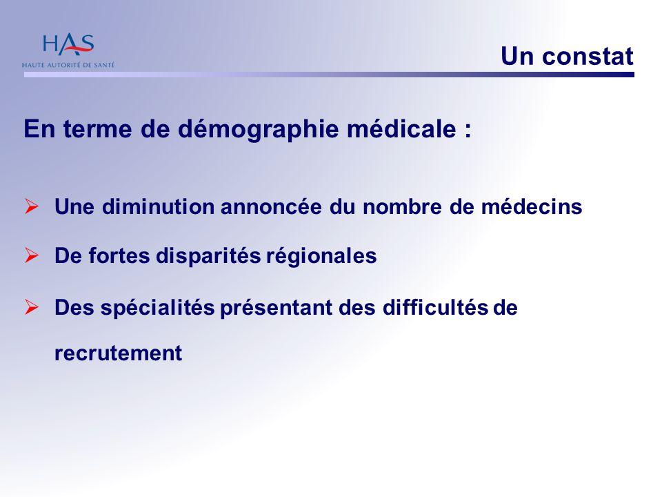 Un constat En terme de démographie médicale :  Une diminution annoncée du nombre de médecins  De fortes disparités régionales  Des spécialités prés