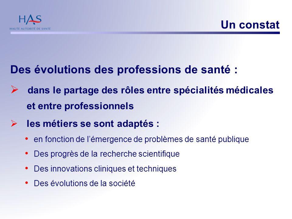 Un constat Des évolutions des professions de santé :  dans le partage des rôles entre spécialités médicales et entre professionnels  les métiers se