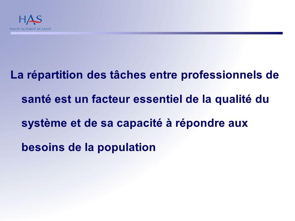 La répartition des tâches entre professionnels de santé est un facteur essentiel de la qualité du système et de sa capacité à répondre aux besoins de