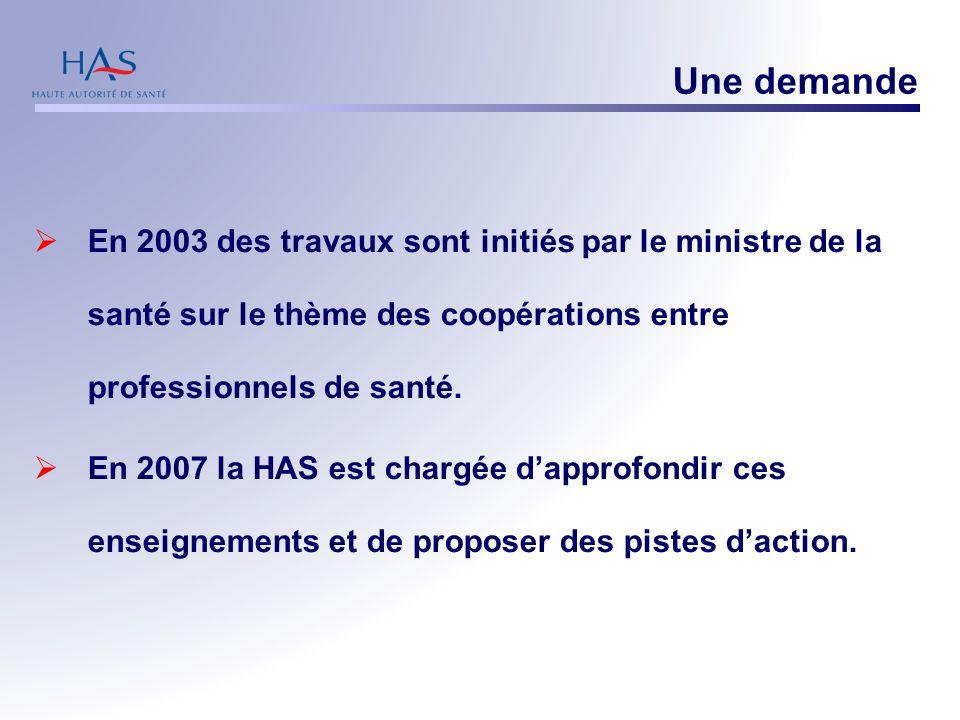 Une demande  En 2003 des travaux sont initiés par le ministre de la santé sur le thème des coopérations entre professionnels de santé.  En 2007 la H
