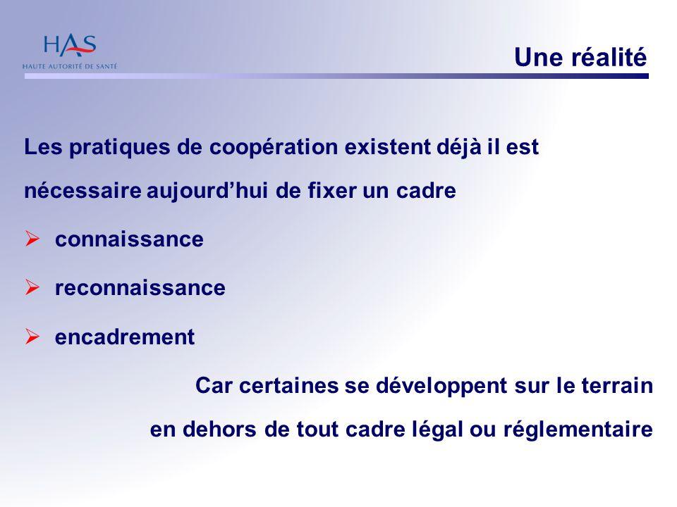 Une réalité Les pratiques de coopération existent déjà il est nécessaire aujourd'hui de fixer un cadre  connaissance  reconnaissance  encadrement C