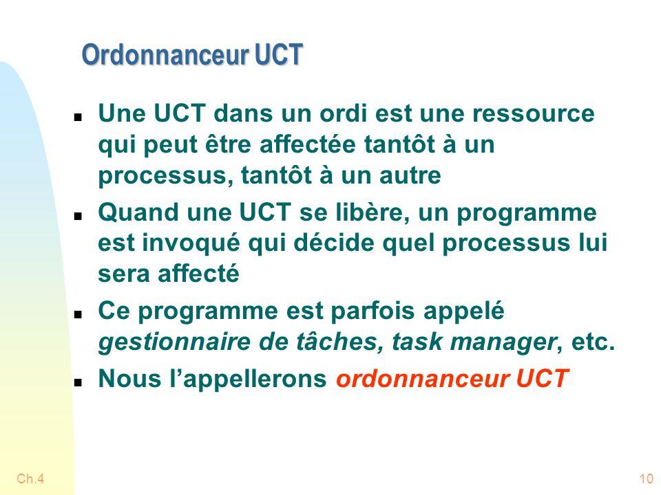 Ch.410 Ordonnanceur UCT n Une UCT dans un ordi est une ressource qui peut être affectée tantôt à un processus, tantôt à un autre n Quand une UCT se libère, un programme est invoqué qui décide quel processus lui sera affecté n Ce programme est parfois appelé gestionnaire de tâches, task manager, etc.