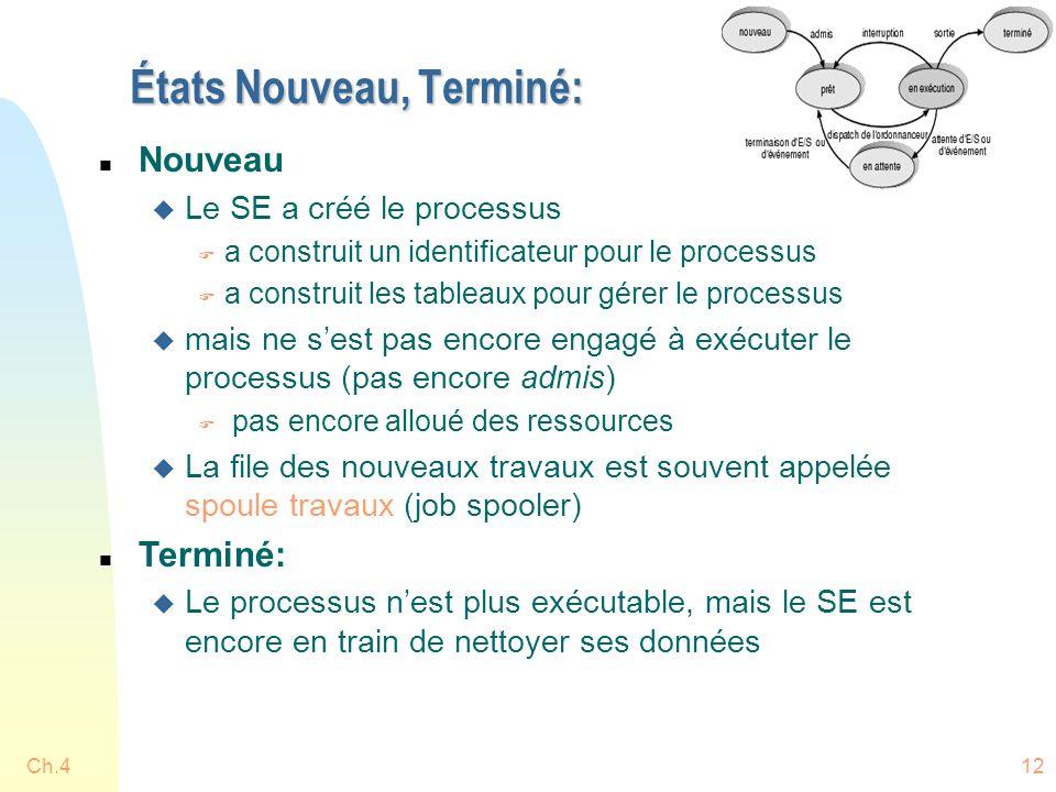 Ch.412 États Nouveau, Terminé: n Nouveau u Le SE a créé le processus F a construit un identificateur pour le processus F a construit les tableaux pour
