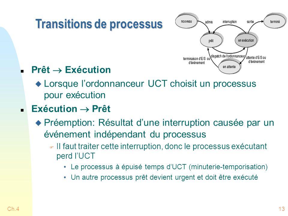 Ch.413 Transitions de processus n Prêt  Exécution u Lorsque l'ordonnanceur UCT choisit un processus pour exécution n Exécution  Prêt u Préemption: R