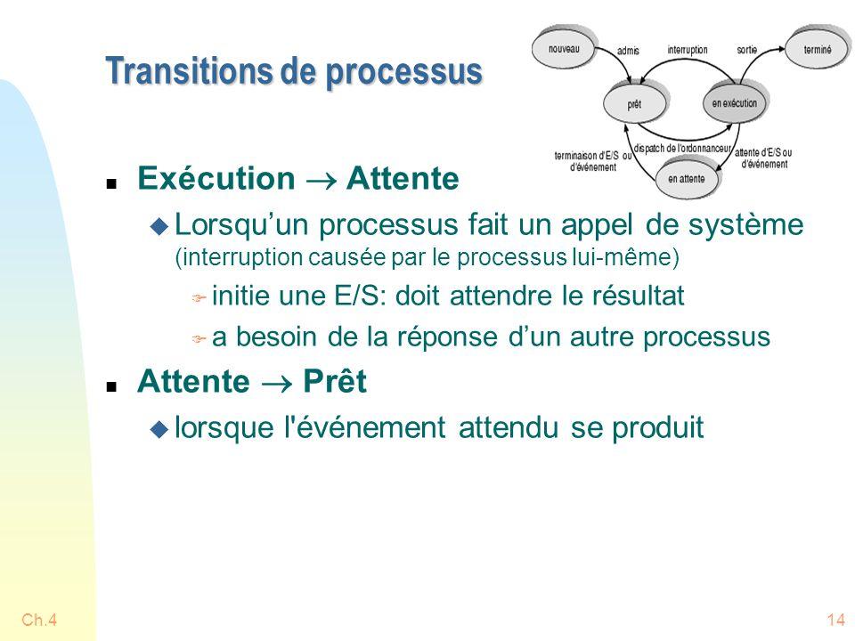 Ch.414 Transitions de processus n Exécution  Attente u Lorsqu'un processus fait un appel de système (interruption causée par le processus lui-même) F