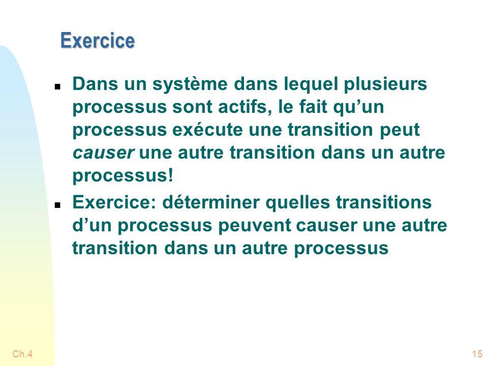 Exercice n Dans un système dans lequel plusieurs processus sont actifs, le fait qu'un processus exécute une transition peut causer une autre transition dans un autre processus.