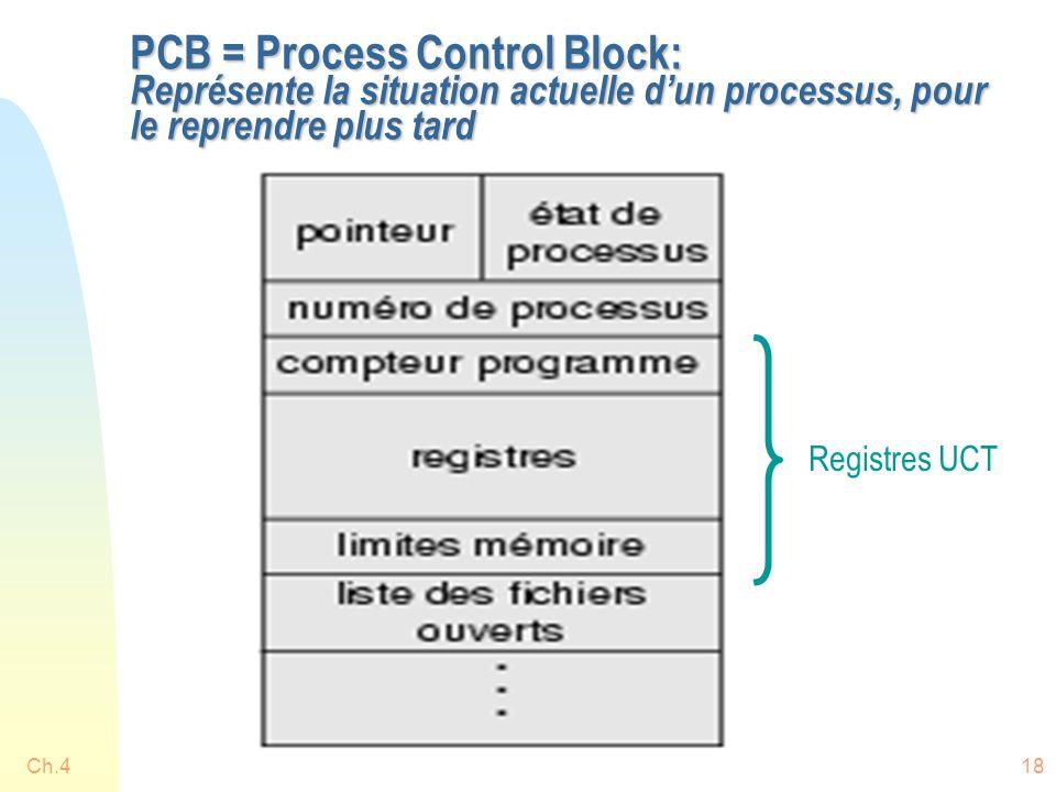 Ch.418 PCB = Process Control Block: Représente la situation actuelle d'un processus, pour le reprendre plus tard Registres UCT