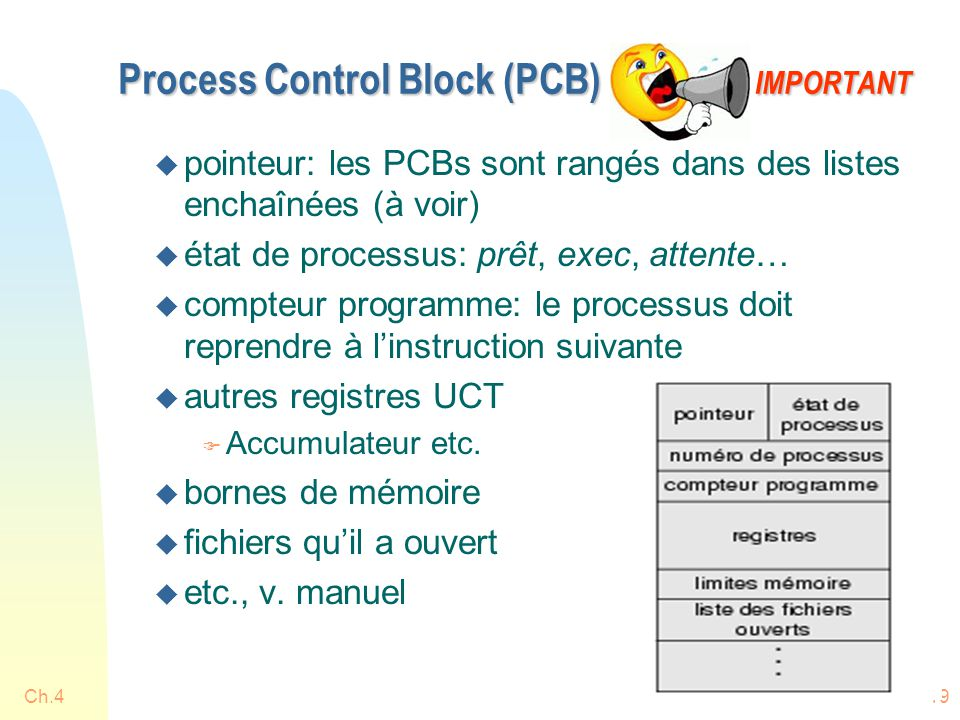 Ch.419 Process Control Block (PCB) IMPORTANT u pointeur: les PCBs sont rangés dans des listes enchaînées (à voir) u état de processus: prêt, exec, att