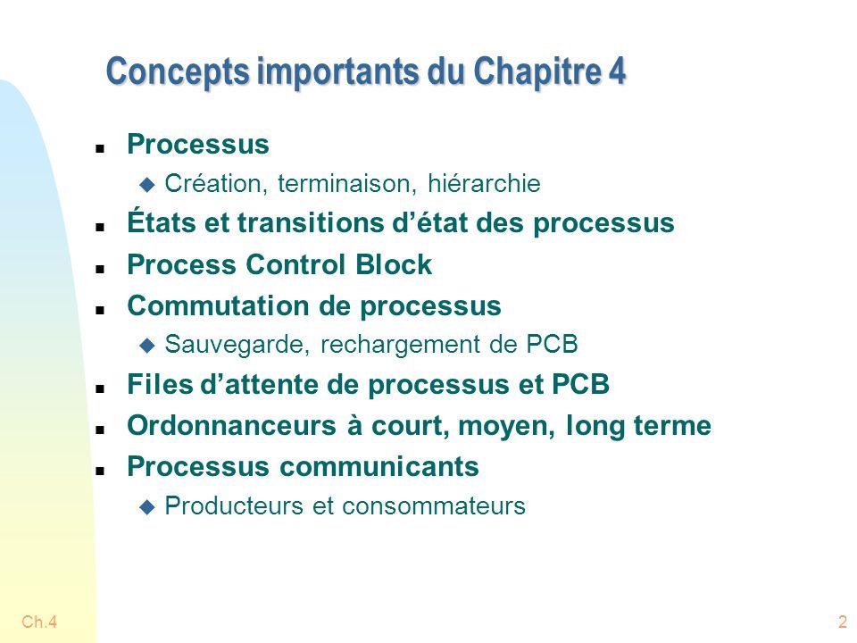 Ch.42 Concepts importants du Chapitre 4 n Processus u Création, terminaison, hiérarchie n États et transitions d'état des processus n Process Control