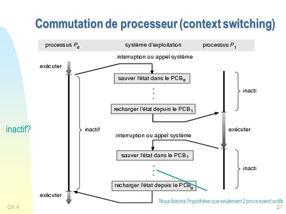 Ch.421 Commutation de processeur (context switching) Nous faisons l'hypothèse que seulement 2 procs soient actifs inactif?