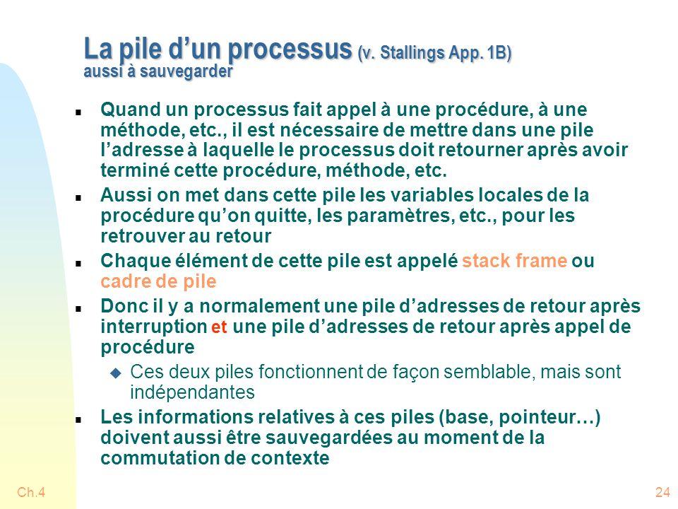 Ch.424 La pile d'un processus (v. Stallings App. 1B) aussi à sauvegarder n Quand un processus fait appel à une procédure, à une méthode, etc., il est