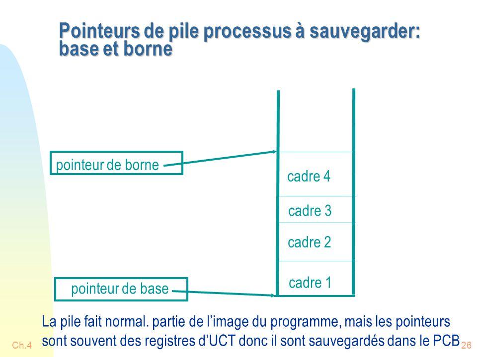 Ch.426 Pointeurs de pile processus à sauvegarder: base et borne cadre 1 cadre 2 cadre 3 cadre 4 pointeur de base pointeur de borne La pile fait normal.