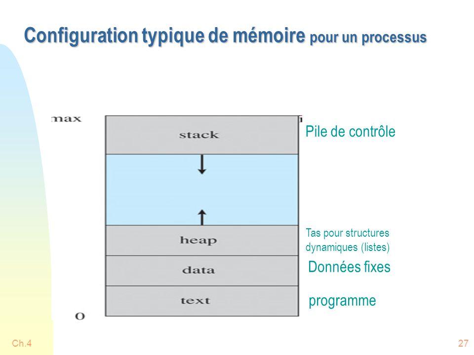 Ch.427 Configuration typique de mémoire pour un processus programme Données fixes Tas pour structures dynamiques (listes) Pile de contrôle