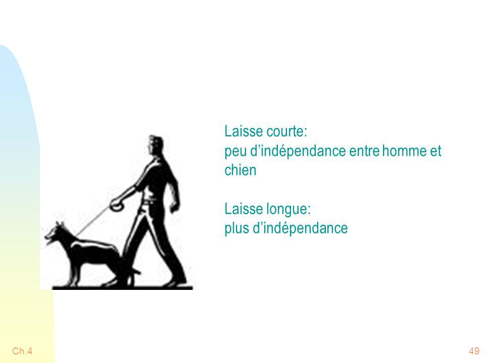 Ch.449 Laisse courte: peu d'indépendance entre homme et chien Laisse longue: plus d'indépendance