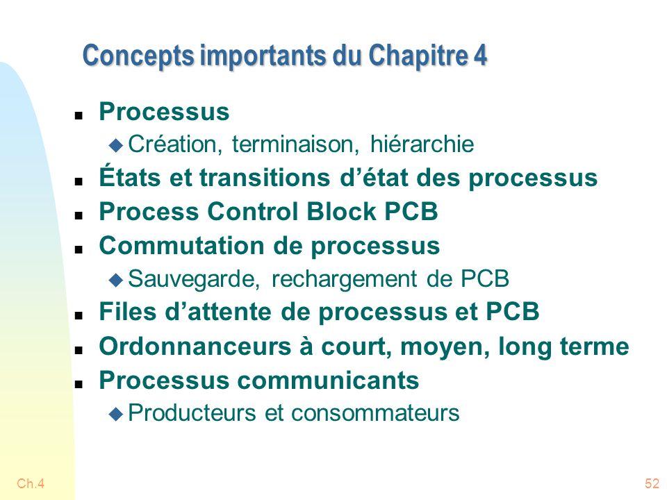 Ch.452 Concepts importants du Chapitre 4 n Processus u Création, terminaison, hiérarchie n États et transitions d'état des processus n Process Control