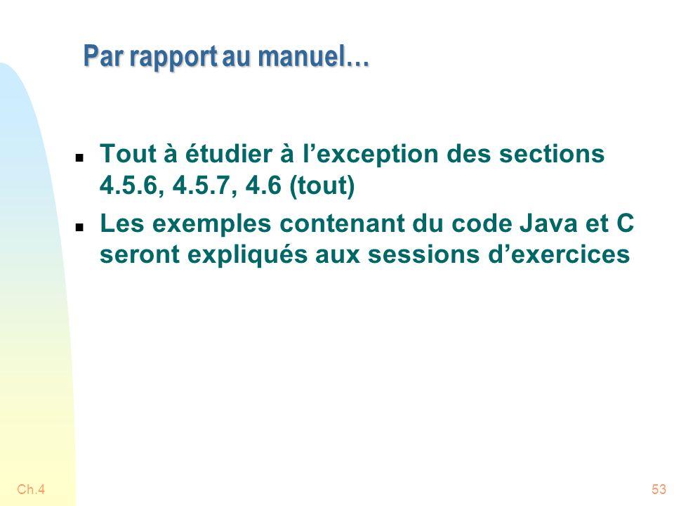 Ch.453 Par rapport au manuel… n Tout à étudier à l'exception des sections 4.5.6, 4.5.7, 4.6 (tout) n Les exemples contenant du code Java et C seront e