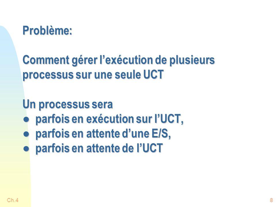 Ch.419 Process Control Block (PCB) IMPORTANT u pointeur: les PCBs sont rangés dans des listes enchaînées (à voir) u état de processus: prêt, exec, attente… u compteur programme: le processus doit reprendre à l'instruction suivante u autres registres UCT F Accumulateur etc.