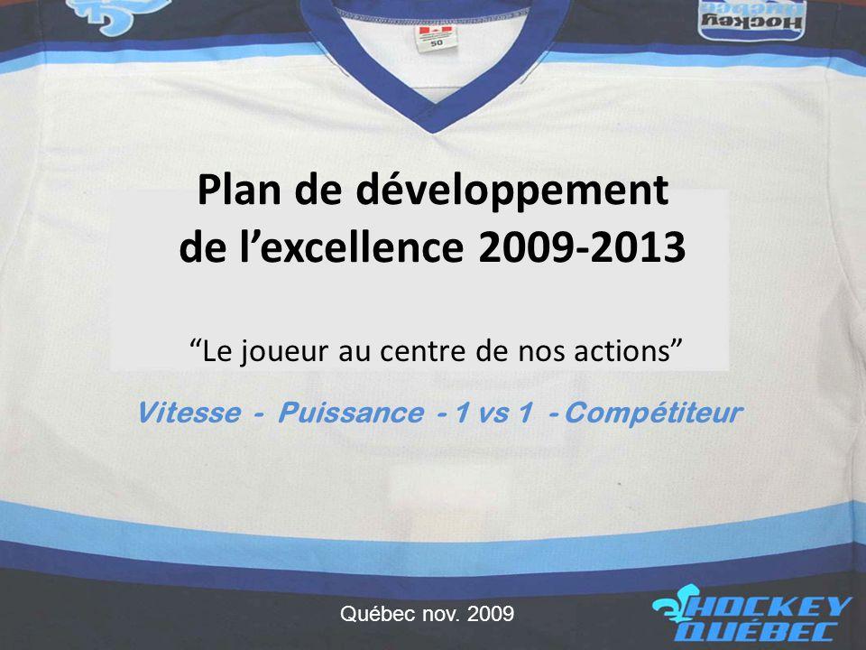 Plan de développement de l'excellence 2009-2013 Le joueur au centre de nos actions Vitesse - Puissance - 1 vs 1 - Compétiteur Québec nov.