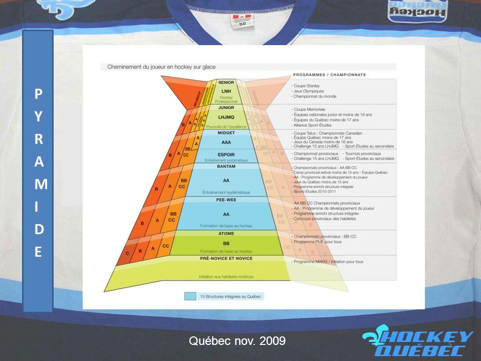Améliorer la préparation mentale des joueurs afin de maintenir un haut niveau de compétition sur une base régulière • Nouveau contenu détaillé PSDE 2009-2013 • Développement d'outils concrets, M.