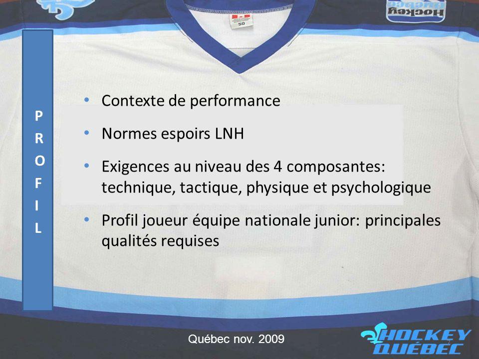 • Contexte de performance • Normes espoirs LNH • Exigences au niveau des 4 composantes: technique, tactique, physique et psychologique • Profil joueur équipe nationale junior: principales qualités requises 7 Québec nov.