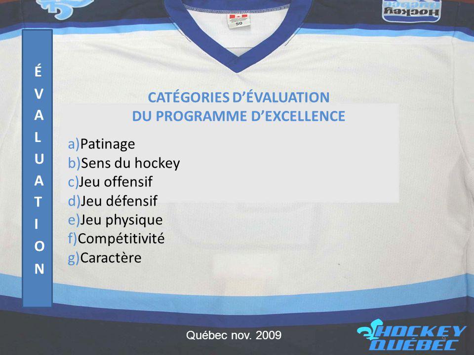 CATÉGORIES D'ÉVALUATION DU PROGRAMME D'EXCELLENCE a)Patinage b)Sens du hockey c)Jeu offensif d)Jeu défensif e)Jeu physique f)Compétitivité g)Caractère 9 Québec nov.