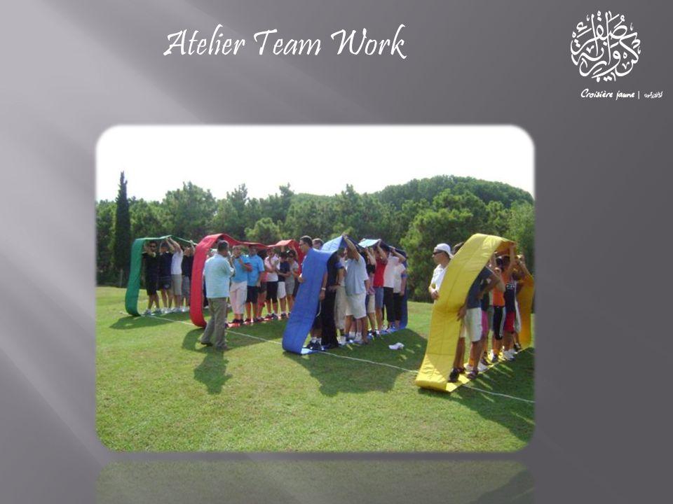 Atelier Team Work