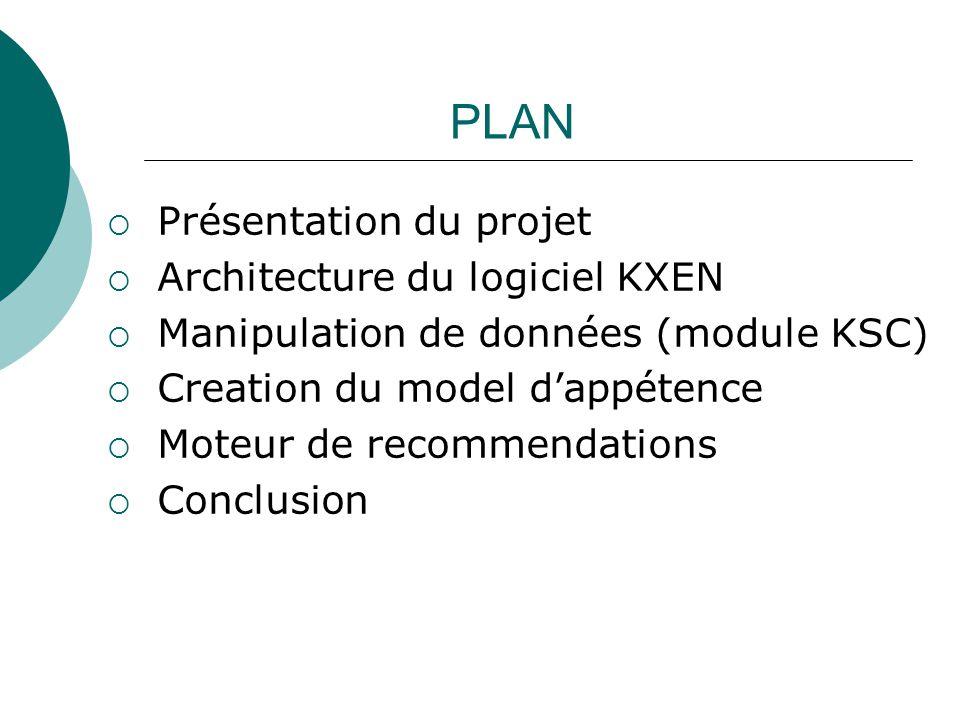 PLAN  Présentation du projet  Architecture du logiciel KXEN  Manipulation de données (module KSC)  Creation du model d'appétence  Moteur de recom