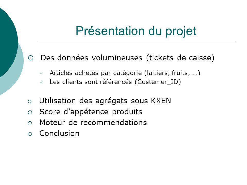 Présentation du projet  Des données volumineuses (tickets de caisse)  Articles achetés par catégorie (laitiers, fruits, …)  Les clients sont référe