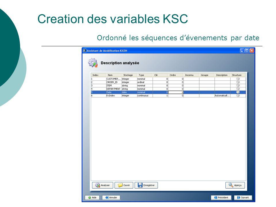 Creation des variables KSC Ordonné les séquences d'évenements par date