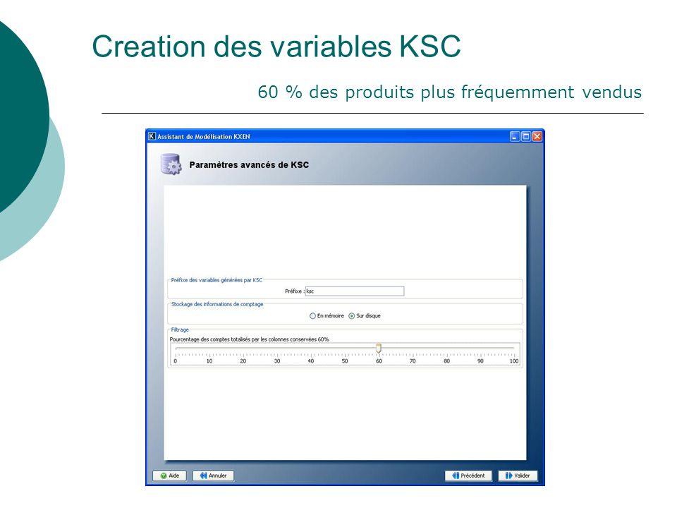 Creation des variables KSC 60 % des produits plus fréquemment vendus