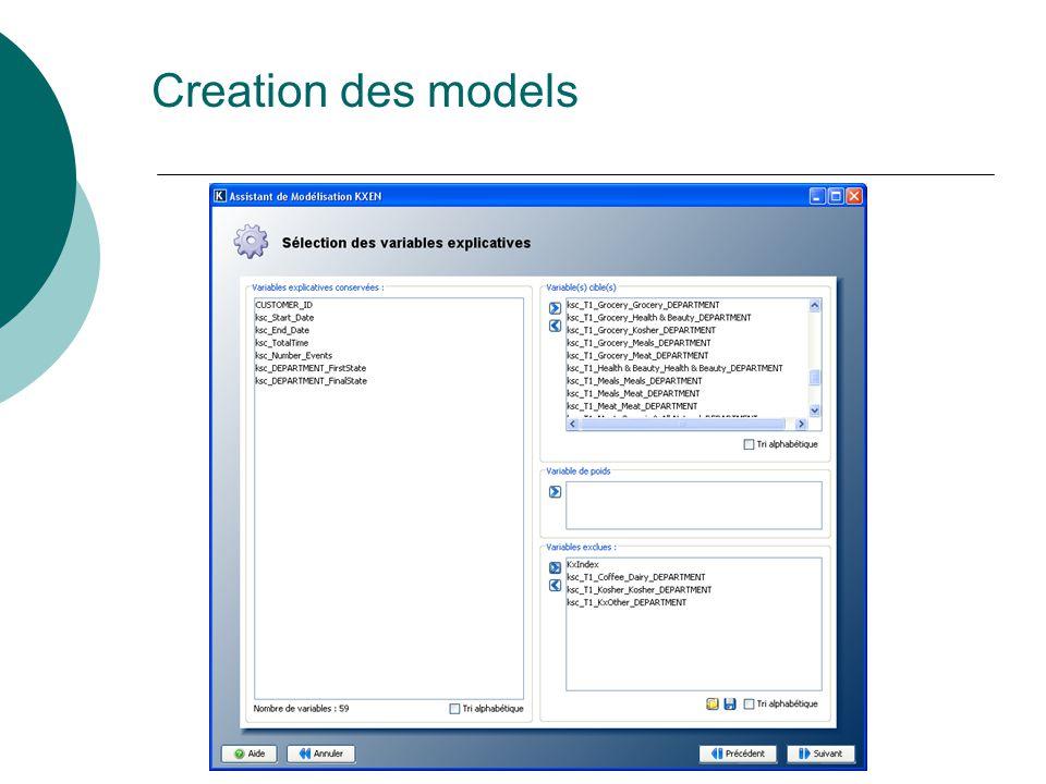 Creation des models