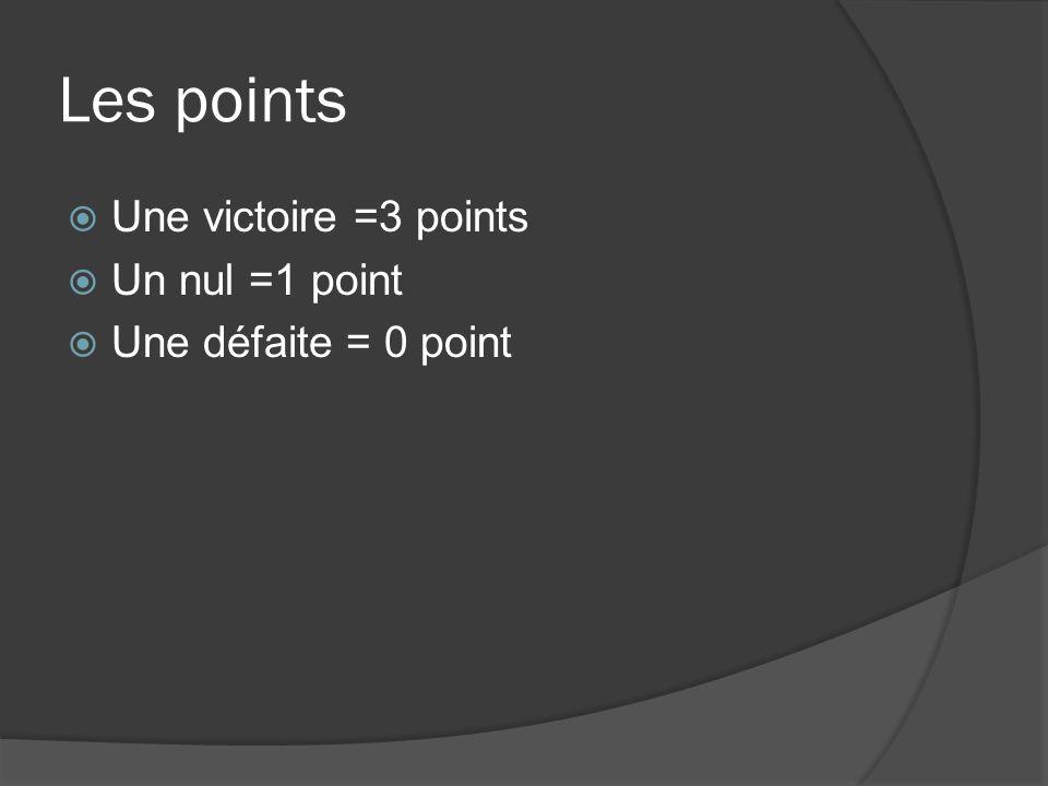 Les points UUne victoire =3 points UUn nul =1 point UUne défaite = 0 point