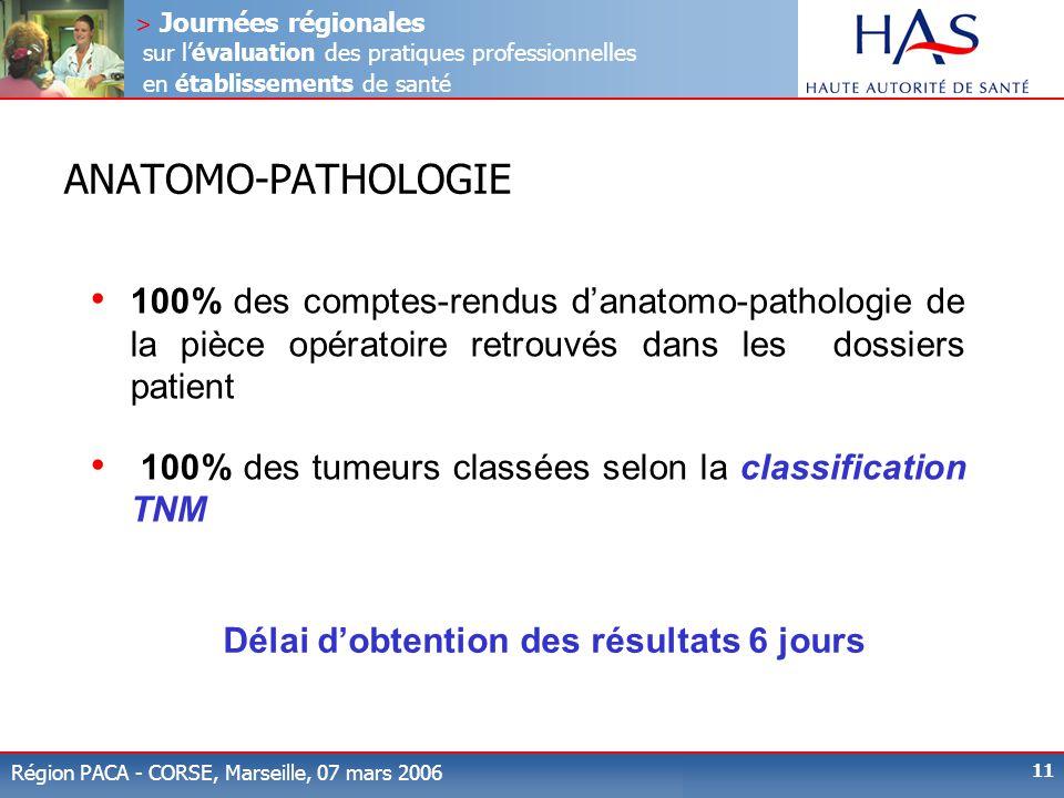 > Journées régionales sur l'évaluation des pratiques professionnelles en établissements de santé Région PACA - CORSE, Marseille, 07 mars 2006 11 ANATO