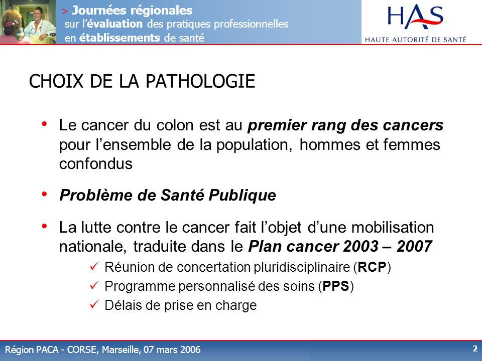 > Journées régionales sur l'évaluation des pratiques professionnelles en établissements de santé Région PACA - CORSE, Marseille, 07 mars 2006 2 CHOIX