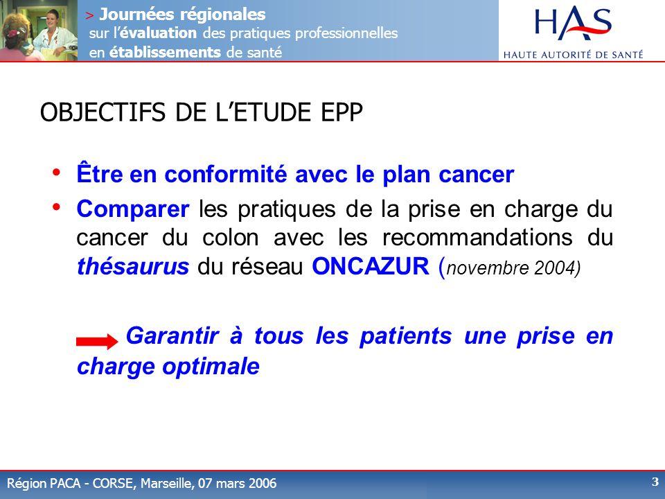 > Journées régionales sur l'évaluation des pratiques professionnelles en établissements de santé Région PACA - CORSE, Marseille, 07 mars 2006 3 OBJECT