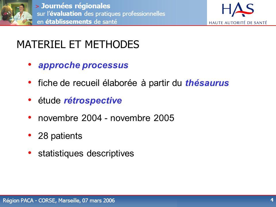 > Journées régionales sur l'évaluation des pratiques professionnelles en établissements de santé Région PACA - CORSE, Marseille, 07 mars 2006 4 MATERI
