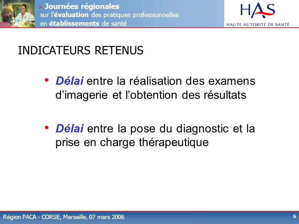 > Journées régionales sur l'évaluation des pratiques professionnelles en établissements de santé Région PACA - CORSE, Marseille, 07 mars 2006 6 INDICA