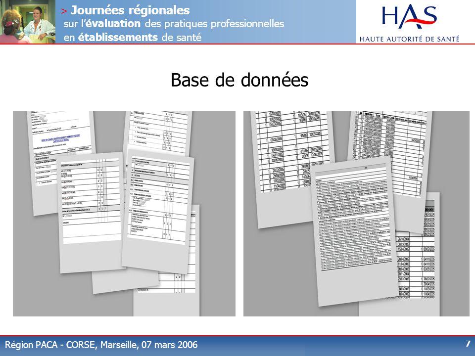 > Journées régionales sur l'évaluation des pratiques professionnelles en établissements de santé Région PACA - CORSE, Marseille, 07 mars 2006 7 Base d