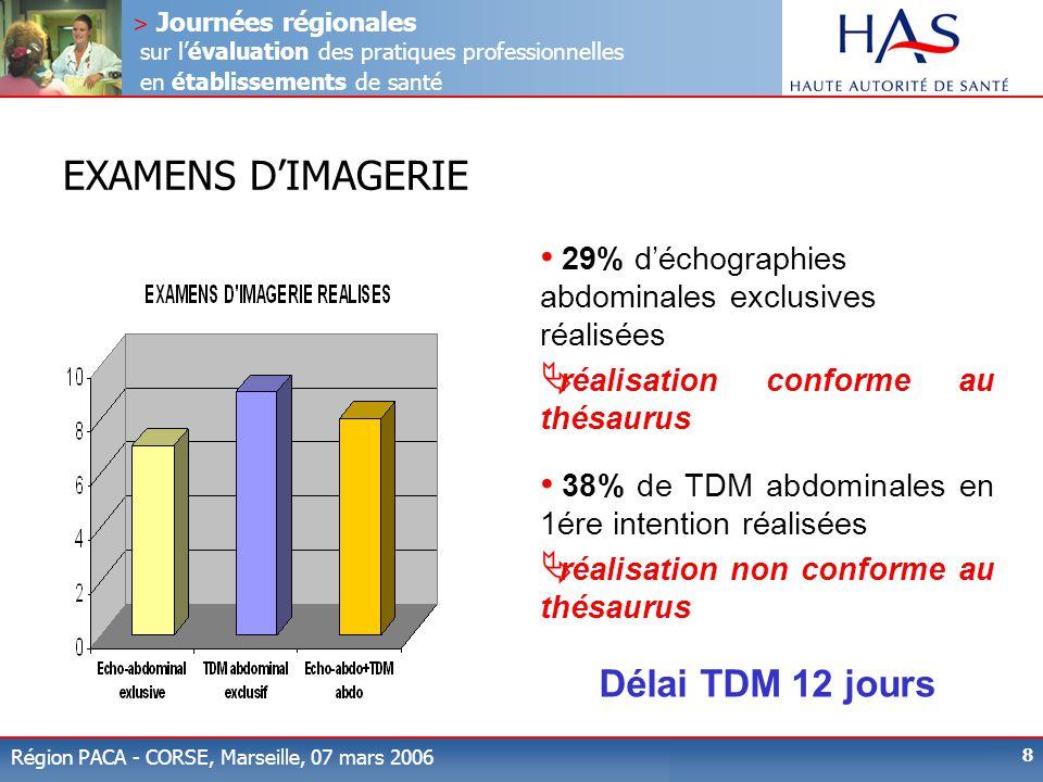 > Journées régionales sur l'évaluation des pratiques professionnelles en établissements de santé Région PACA - CORSE, Marseille, 07 mars 2006 8 EXAMEN