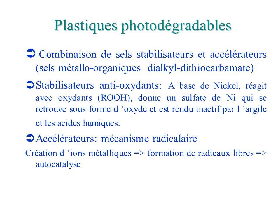 Plastiques photodégradables  Combinaison de sels stabilisateurs et accélérateurs (sels métallo-organiques dialkyl-dithiocarbamate)  Stabilisateurs a