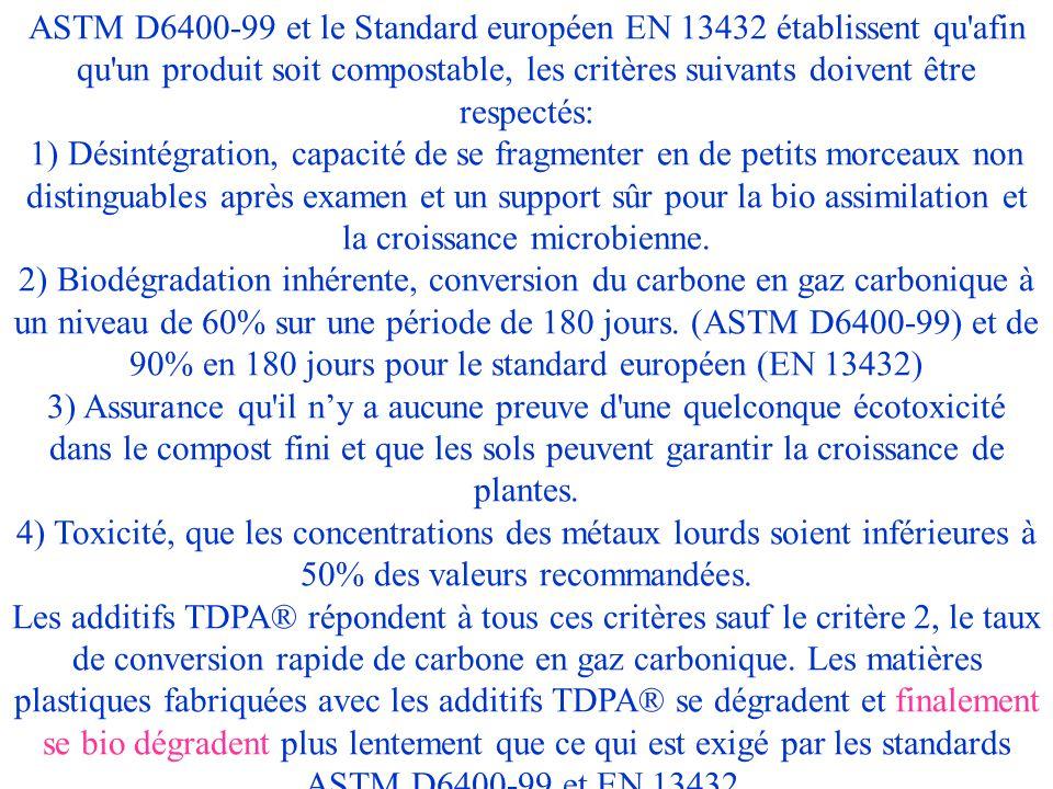 ASTM D6400-99 et le Standard européen EN 13432 établissent qu'afin qu'un produit soit compostable, les critères suivants doivent être respectés: 1) Dé