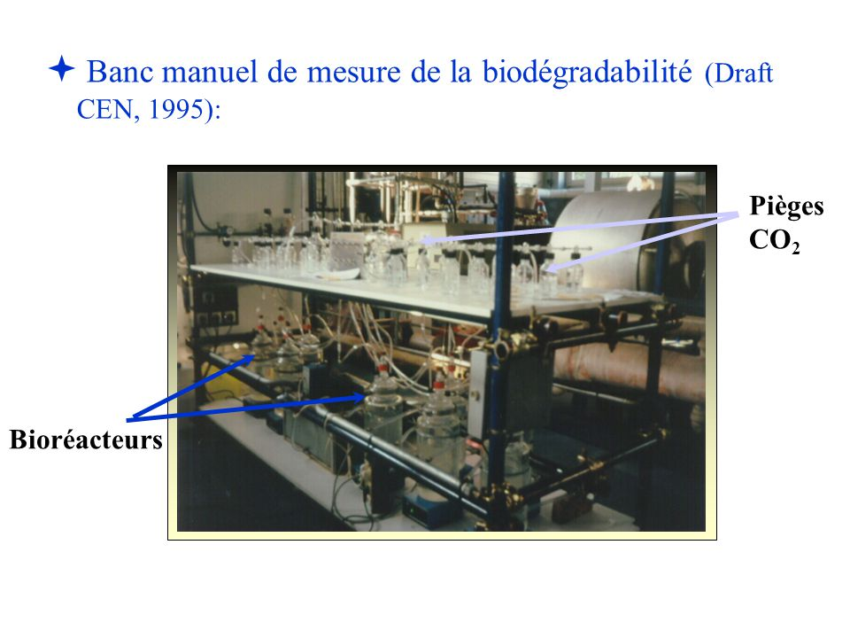   Banc manuel de mesure de la biodégradabilité (Draft CEN, 1995): Pièges CO 2 Bioréacteurs